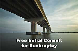 Bankruptcy Lawyer serving Titusville